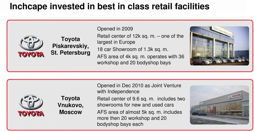 m. operates with 36 workshop and 20 bodyshop bays Toyota Vnukovo, Moscow Opened in Dec 2010 as Joint Venture with