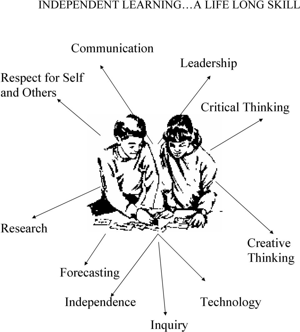 Leadership Critical Thinking Research