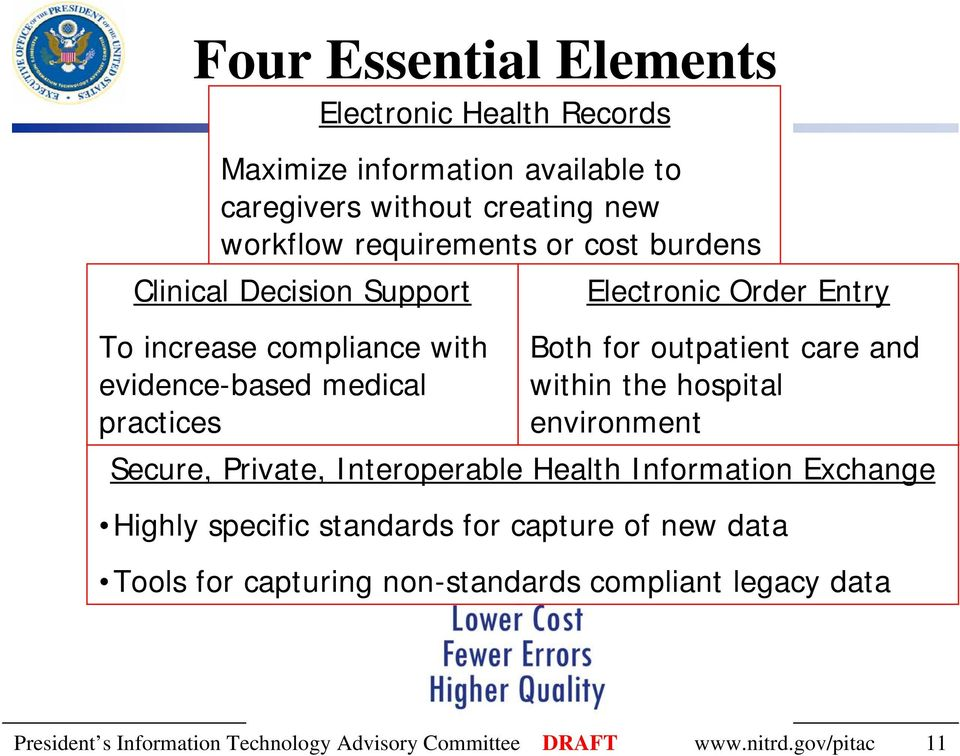 care and within the hospital environment Secure, Private, Interoperable Health Information Exchange Highly specific standards for capture of