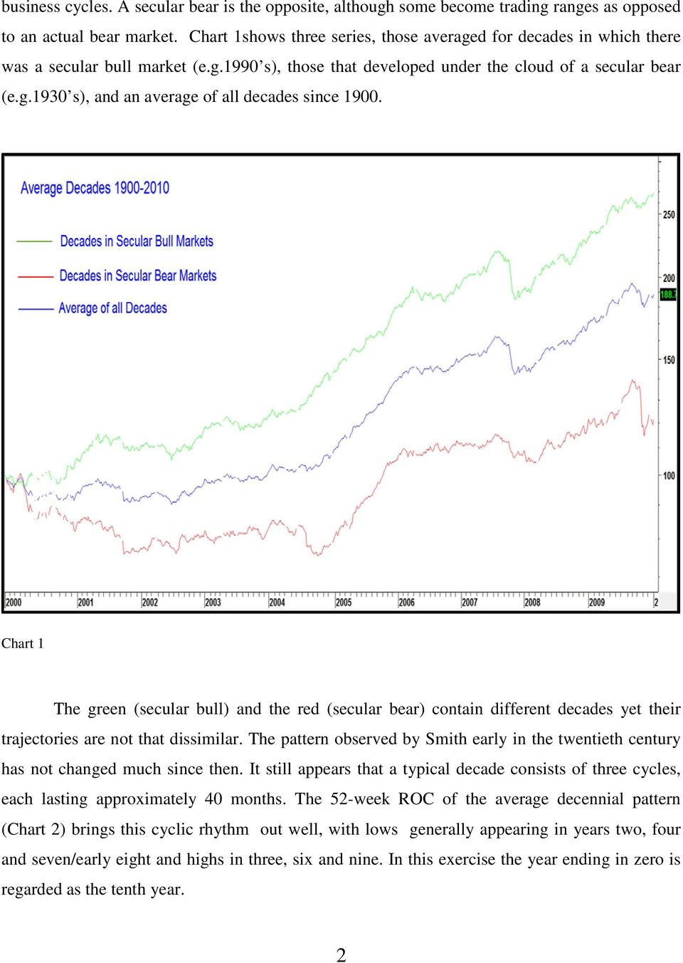 Chart 1 The green (secular bull) and the red (secular bear) contain different decades yet their trajectories are not that dissimilar.