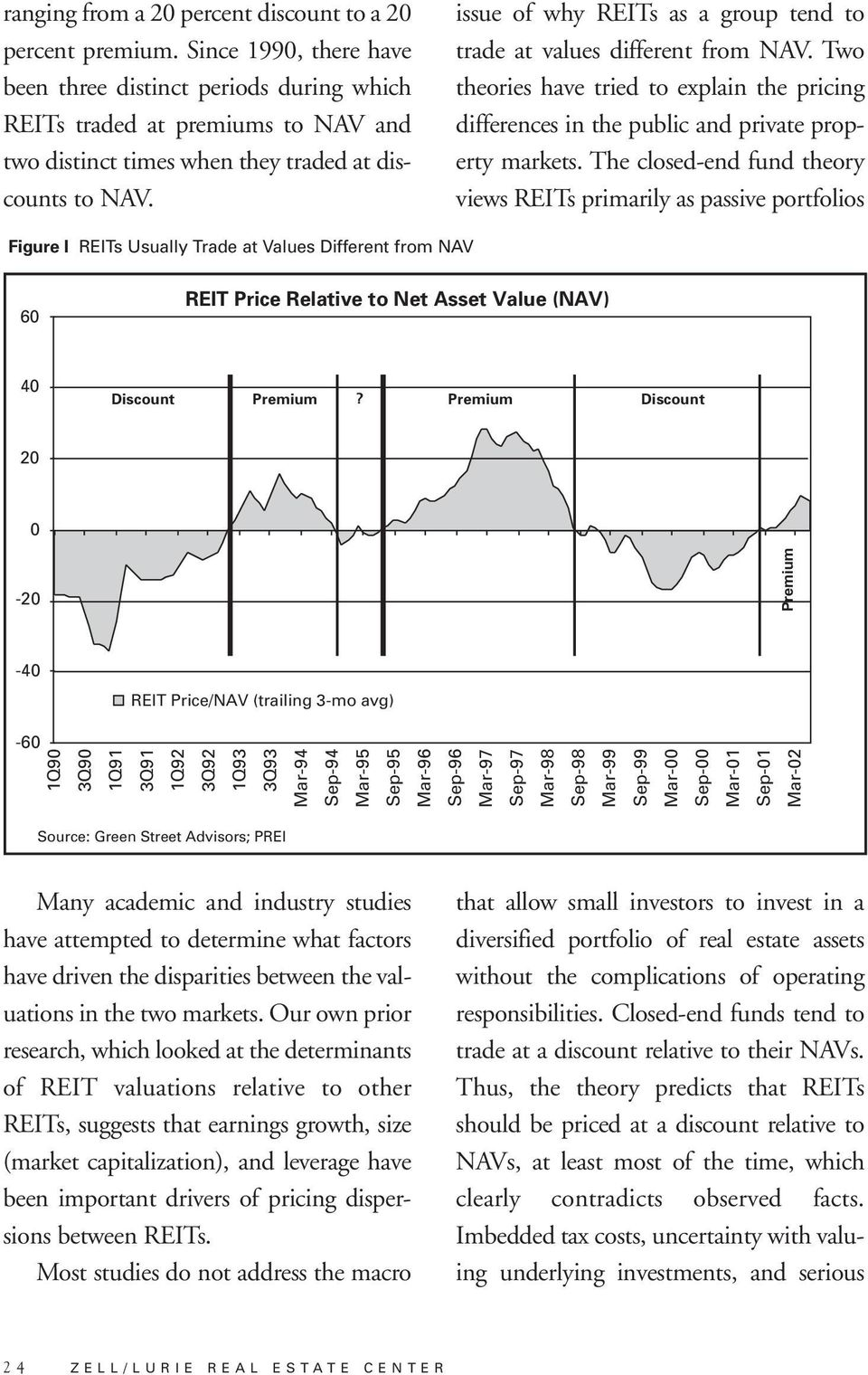 issue of why REITs as a group tend to trade at values different from NAV. Two theories have tried to explain the pricing differences in the public and private property markets.
