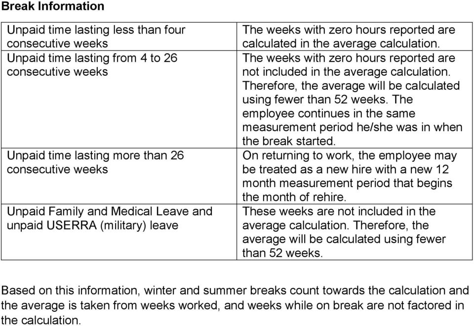 Therefore, the average will be calculated using fewer than 52 weeks. The employee continues in the same measurement period he/she was in when the break started.
