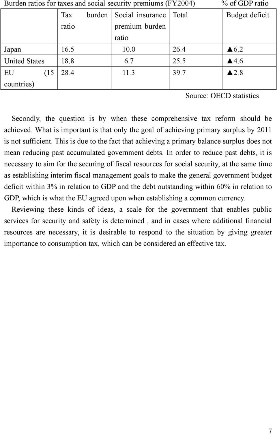 What is important is that only the goal of achieving primary surplus by 2011 is not sufficient.