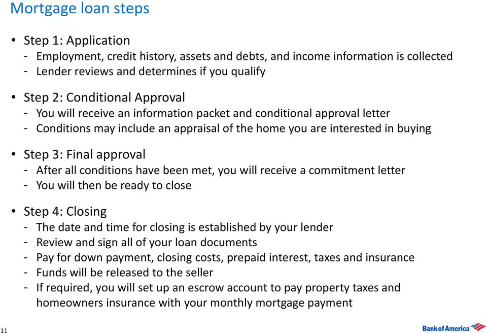 have been met, you will receive a commitment letter - You will then be ready to close Step 4: Closing - The date and time for closing is established by your lender - Review and sign all of your loan