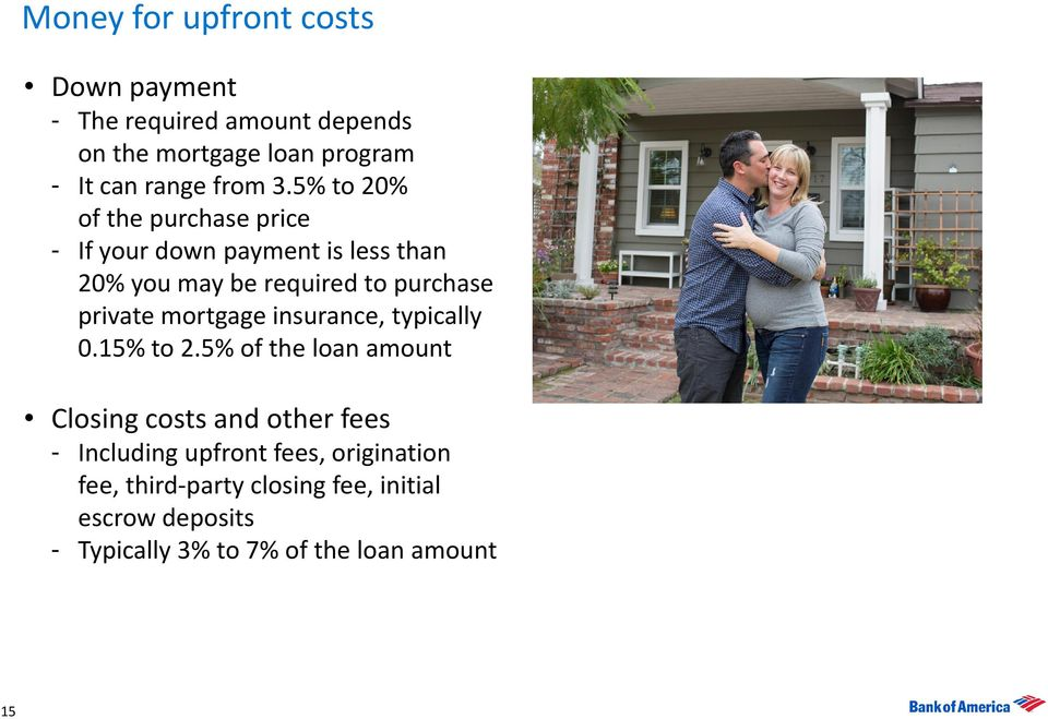 5% to 20% of the purchase price - If your down payment is less than 20% you may be required to purchase private