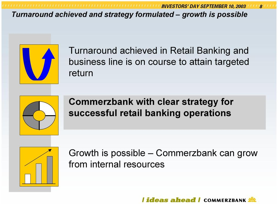 attain targeted return Commerzbank with clear strategy for successful