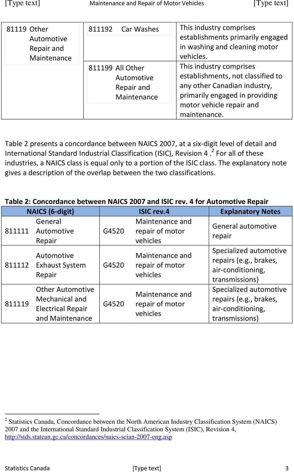 maintenance. Table 2 presents a concordance between NAICS 2007, at a six-digit level of detail and International Standard Industrial Classification (ISIC), Revision 4.