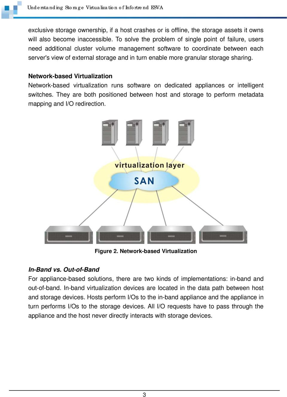 storage sharing. Network-based Virtualization Network-based virtualization runs software on dedicated appliances or intelligent switches.