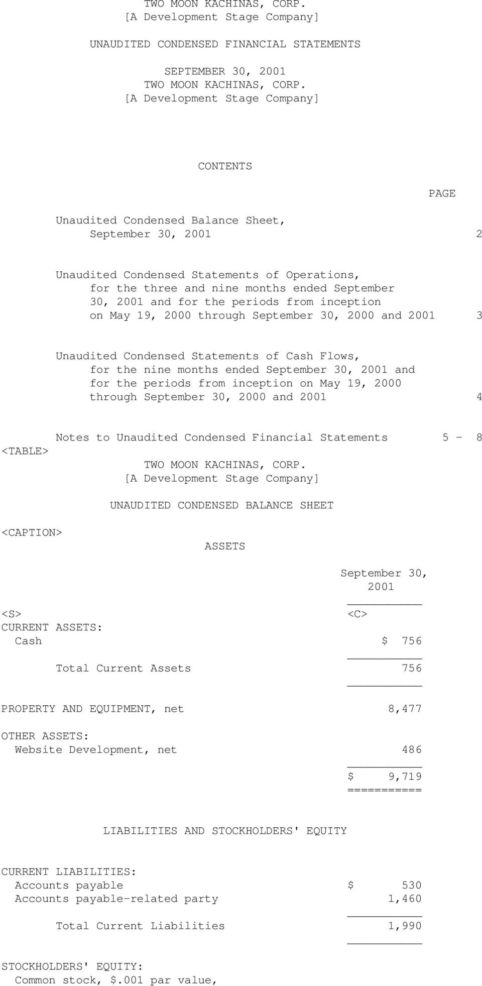 September 30, 2001 and for the periods from inception on May 19, 2000 through September 30, 2000 and 2001 4 <TABLE> Notes to Unaudited Condensed Financial Statements 5-8 UNAUDITED CONDENSED BALANCE