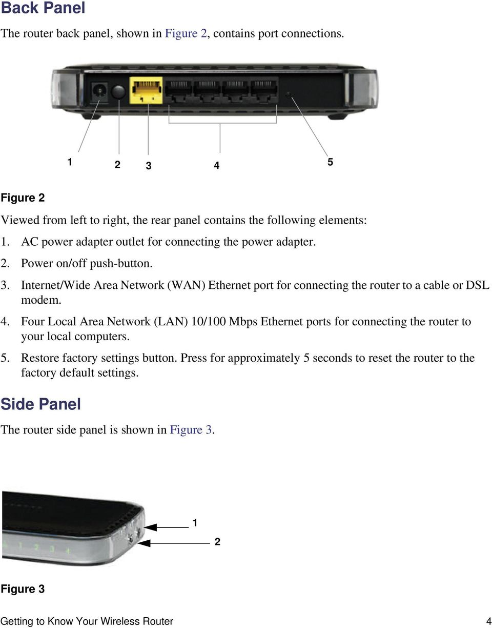 Internet/Wide Area Network (WAN) Ethernet port for connecting the router to a cable or DSL modem. 4.