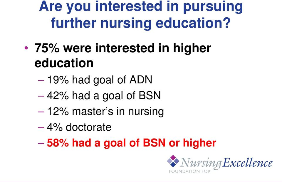 75% were interested in higher education 19% had