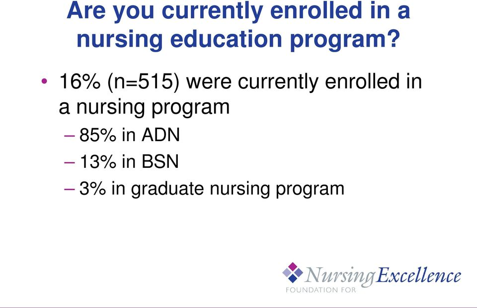 16% (n=515) were currently enrolled in a