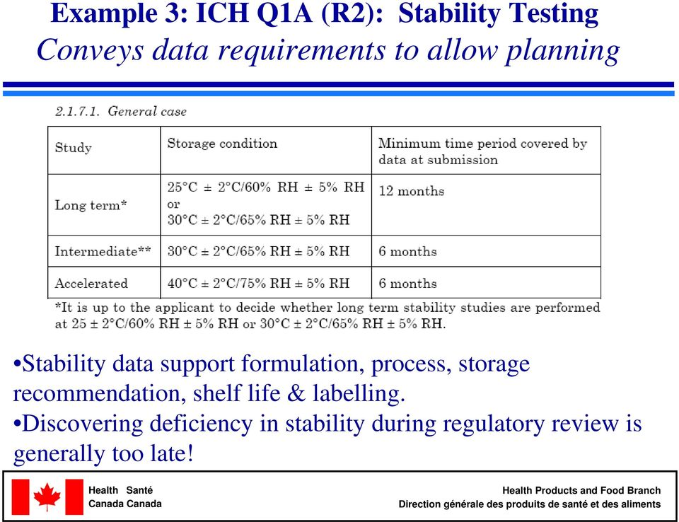 formulation, process, storage recommendation, shelf life &