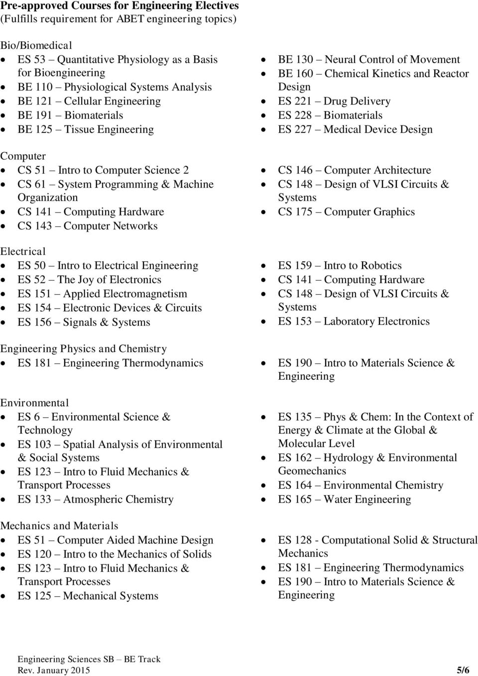 Hardware CS 143 Computer Networks Electrical ES 50 Intro to Electrical Engineering ES 52 The Joy of Electronics ES 151 Applied Electromagnetism ES 154 Electronic Devices & Circuits ES 156 Signals &