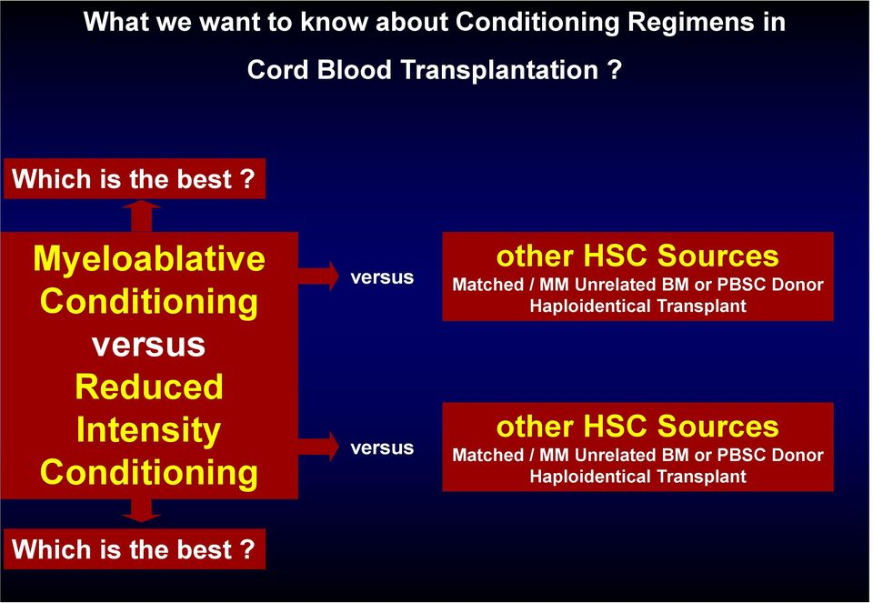Myeloablative Conditioning versus Reduced Intensity Conditioning versus versus other HSC