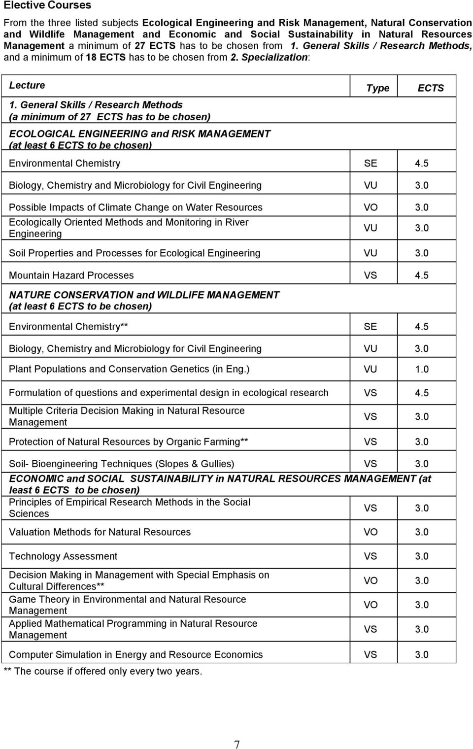 General Skills / Research Methods (a minimum of 27 ECTS has to be chosen) ECOLOGICAL ENGINEERING and RISK MANAGEMENT (at least 6 ECTS to be chosen) Environmental Chemistry SE 4.