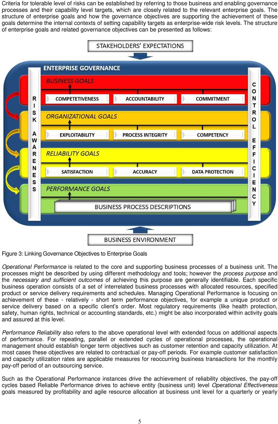 The structure of enterprise goals and how the governance objectives are supporting the achievement of these goals determine the internal contexts of setting capability targets as enterprise-wide risk