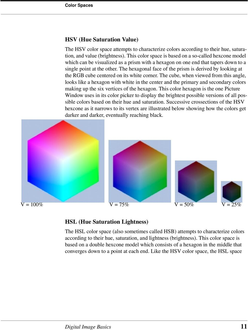 The hexagonal face of the prism is derived by looking at the RGB cube centered on its white corner.