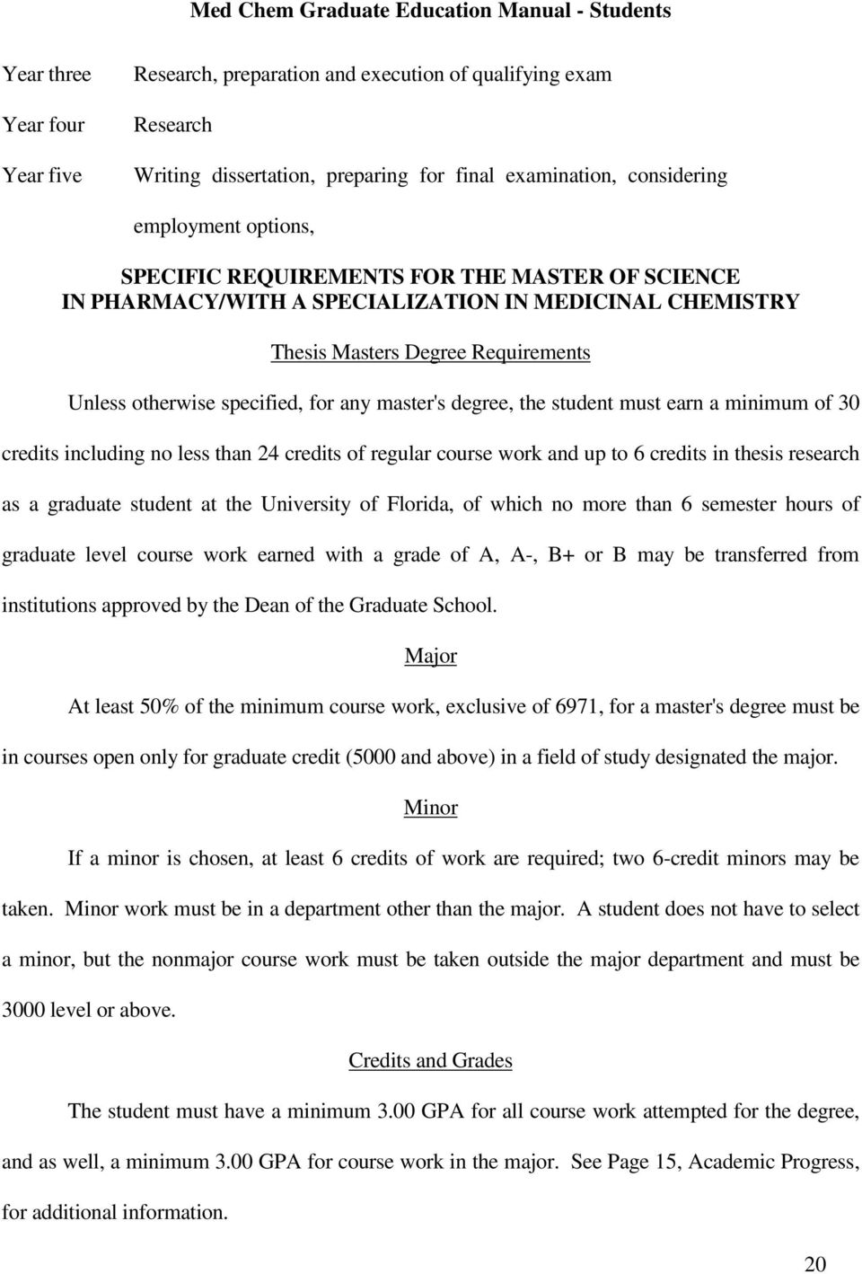 must earn a minimum of 30 credits including no less than 24 credits of regular course work and up to 6 credits in thesis research as a graduate student at the University of Florida, of which no more