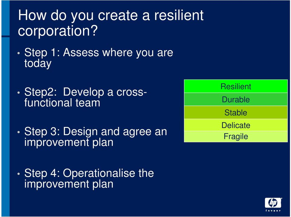 crossfunctional team Step 3: Design and agree an improvement