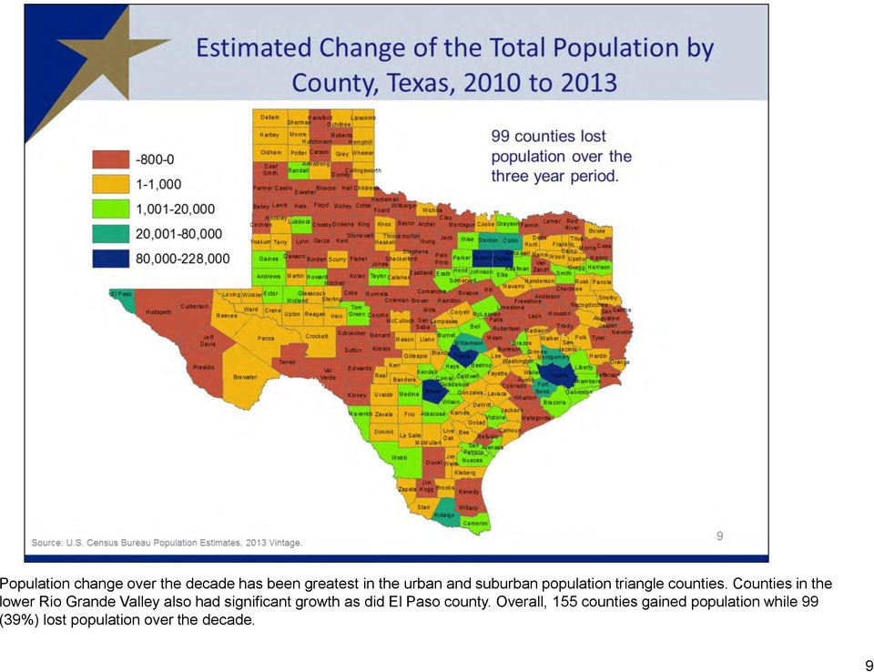 Counties in the lower Rio Grande Valley also had significant growth as