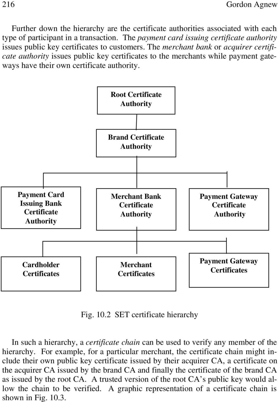 The merchant bank or acquirer certificate authority issues public key certificates to the merchants while payment gateways have their own certificate authority.