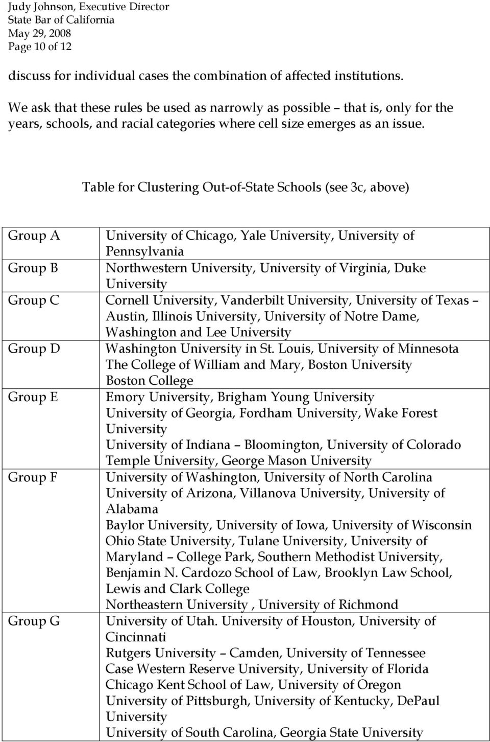 Table for Clustering Out-of-State Schools (see 3c, above) Group A of Chicago, Yale, of Pennsylvania Group B Northwestern, of Virginia, Duke Group C Cornell, Vanderbilt, of Texas Austin, Illinois, of