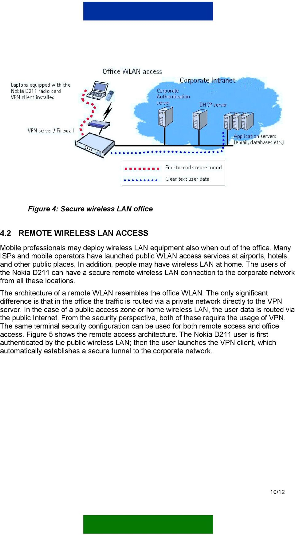 The users of the Nokia D211 can have a secure remote wireless LAN connection to the corporate network from all these locations. The architecture of a remote WLAN resembles the office WLAN.
