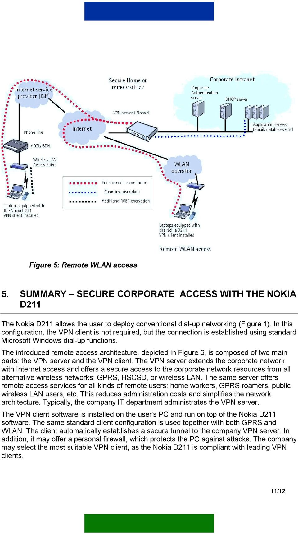 The introduced remote access architecture, depicted in Figure 6, is composed of two main parts: the VPN server and the VPN client.