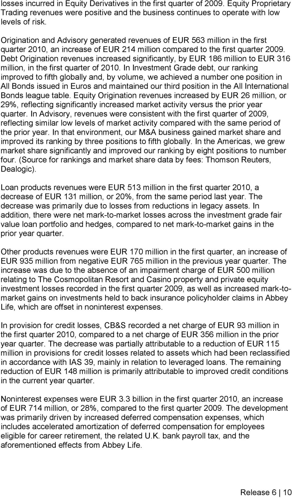 Debt Origination revenues increased significantly, by EUR 186 million to EUR 316 million, in the first quarter of 2010.