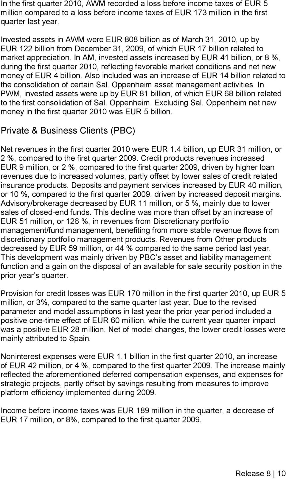 In AM, invested assets increased by EUR 41 billion, or 8 %, during the first quarter 2010, reflecting favorable market conditions and net new money of EUR 4 billion.
