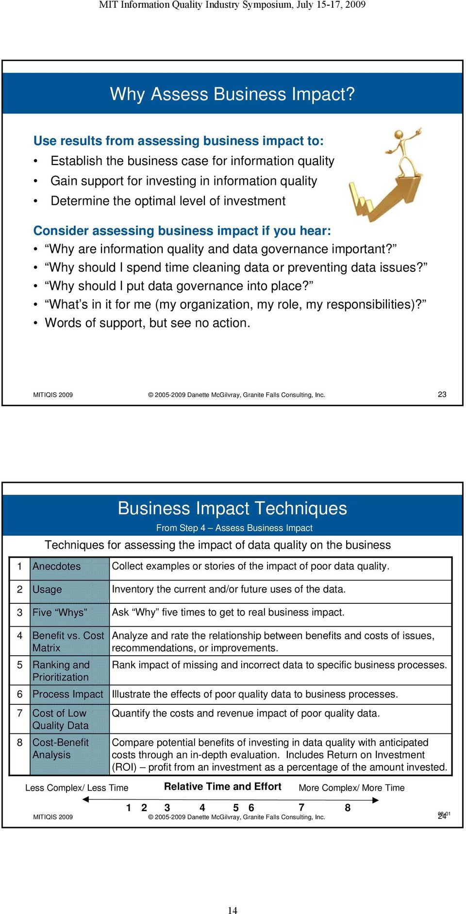 assessing business impact if you hear: Why are information quality and data governance important? Why should I spend time cleaning data or preventing data issues?