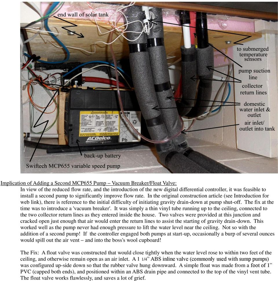 In the original construction article (see Introduction for web link), there is reference to the initial difficulty of initiating gravity drain-down at pump shut-off.