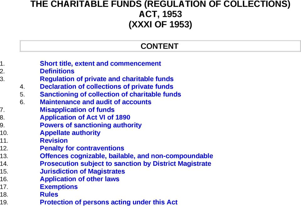 Misapplication of funds 8. Application of Act VI of 1890 9. Powers of sanctioning authority 10. Appellate authority 11. Revision 12. Penalty for contraventions 13.