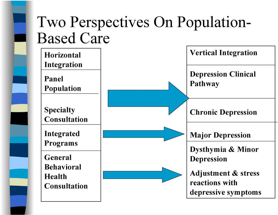 Vertical Integration Depression Clinical Pathway Chronic Depression Major