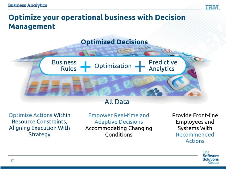 Constraints, Aligning Execution With Strategy Empower Real-time and Adaptive Decisions