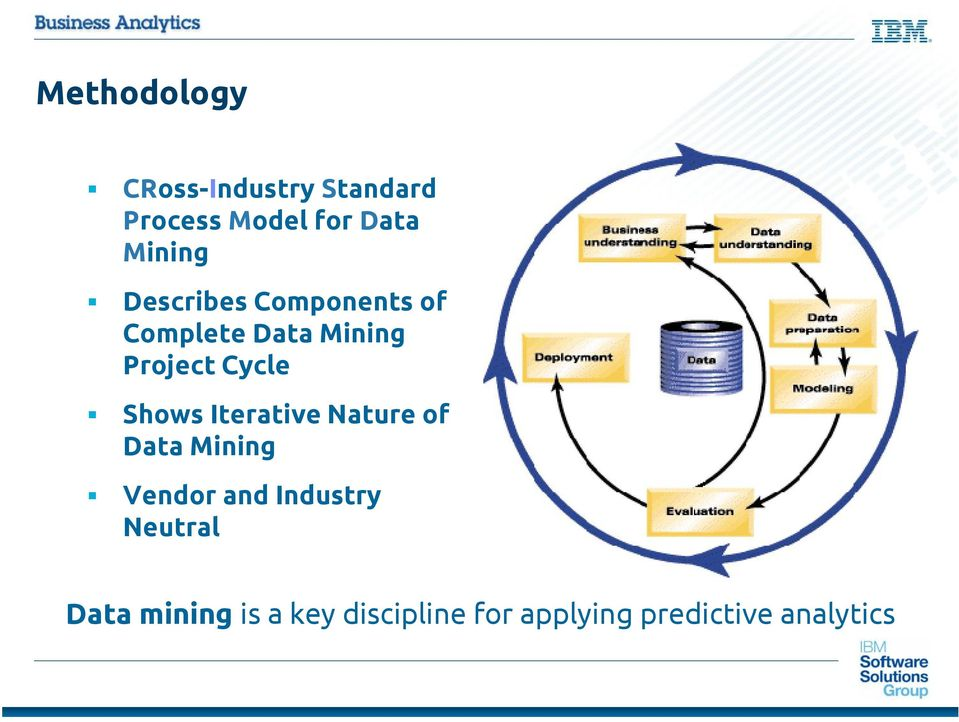 Cycle Shows Iterative Nature of Data Mining Vendor and Industry