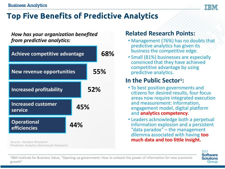 predictive analytics has given its business the competitive edge. Small (81%) businesses are especially convinced that they have achieved competitive advantage by using predictive analytics.