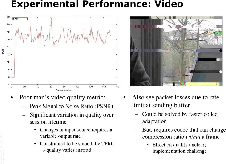 quality varies instead Also see packet losses due to rate limit at sending buffer Could be solved by faster codec
