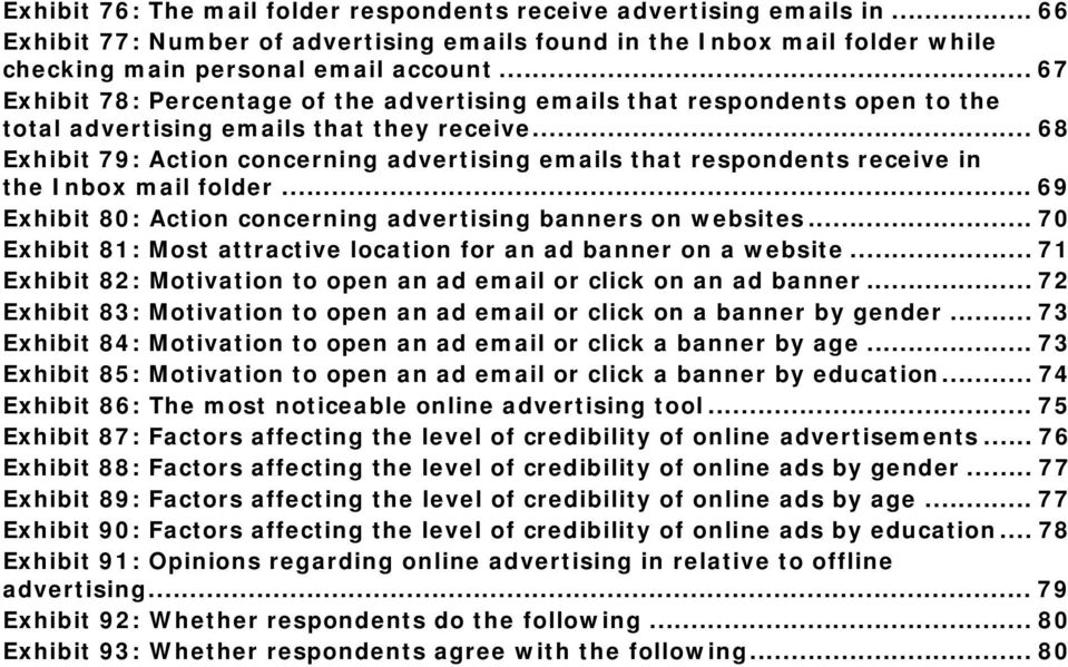 .. 68 Exhibit 79: Action concerning advertising emails that respondents receive in the Inbox mail folder... 69 Exhibit 80: Action concerning advertising banners on websites.
