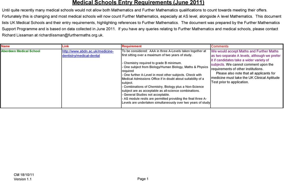 This document lists UK Medical Schools and their entry requirements, highlighting references to Further Mathematics.