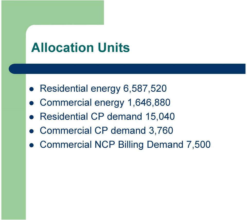 Residential CP demand 15,040 Commercial