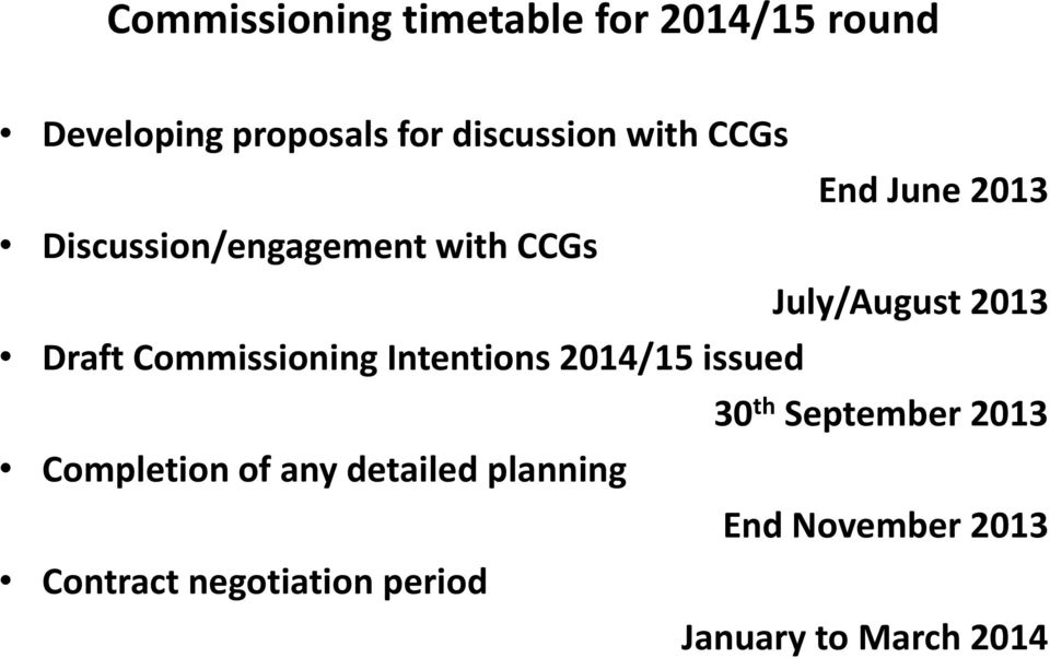 Commissioning Intentions 2014/15 issued 30 th September 2013 Completion of any