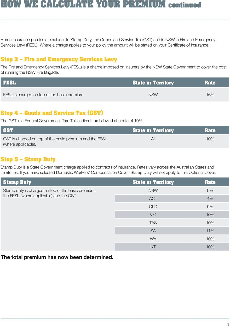 Step 3 Fire and Emergency Services Levy The Fire and Emergency Services Levy (FESL) is a charge imposed on insurers by the NSW State Government to cover the cost of running the NSW Fire Brigade.