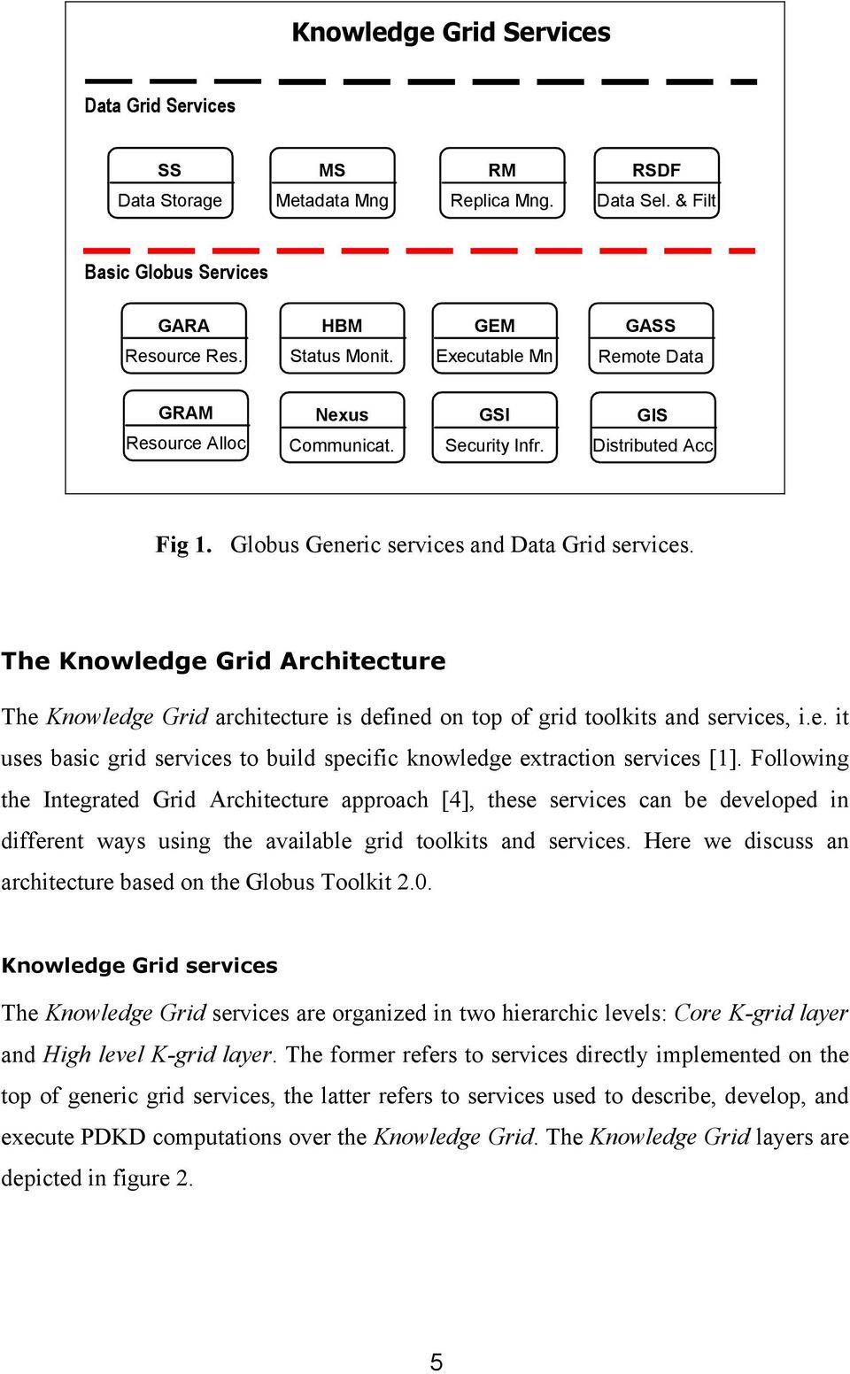 The Knowledge Grid Architecture The Knowledge Grid architecture is defined on top of grid toolkits and services, i.e. it uses basic grid services to build specific knowledge extraction services [1].