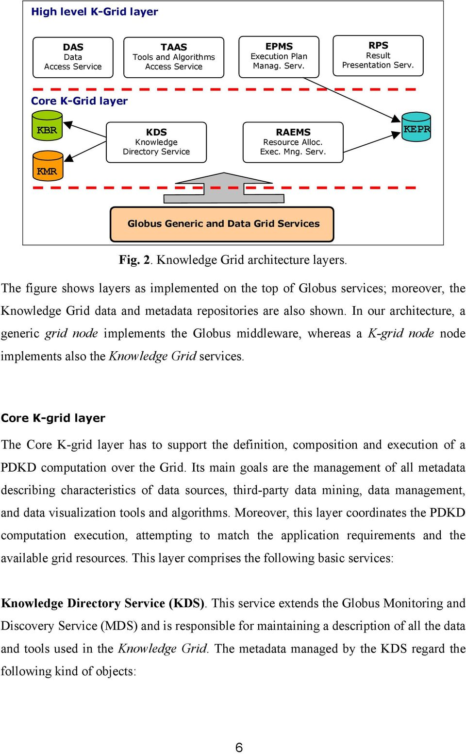 The figure shows layers as implemented on the top of Globus services; moreover, the Knowledge Grid data and metadata repositories are also shown.