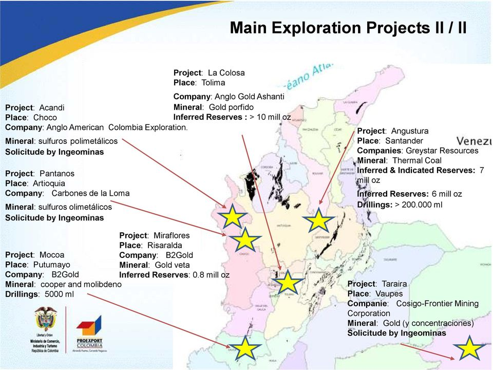 Putumayo Company: B2Gold Mineral: cooper and molibdeno Drillings: 5000 ml Project: La Colosa Place: Tolima Project: Miraflores Place: Risaralda Company: B2Gold Mineral: Gold veta Inferred Reserves: 0.