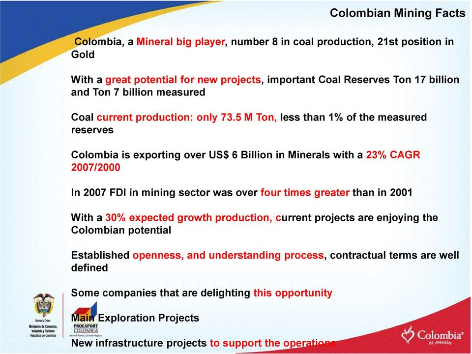 5 M Ton, less than 1% of the measured reserves Colombia is exporting over US$ 6 Billion in Minerals with a 23% CAGR 2007/2000 In 2007 FDI in mining sector was over four times greater than