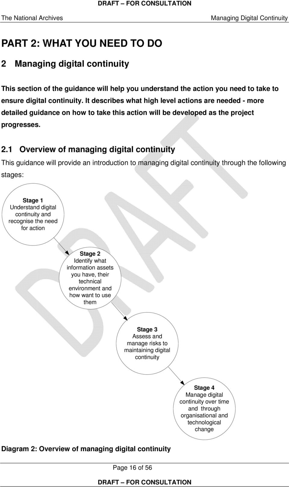 1 Overview of managing digital continuity This guidance will provide an introduction to managing digital continuity through the following stages: Stage 1 Understand digital continuity and recognise