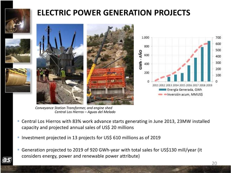 annual sales of US$ 20 millions Investment projected in 13 projects for US$ 610 millions as of 2019 Generation